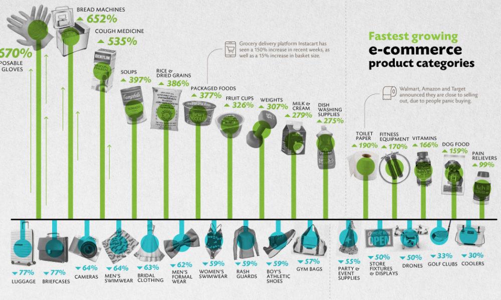 ecommerce-covid19-prev-2-1000x600