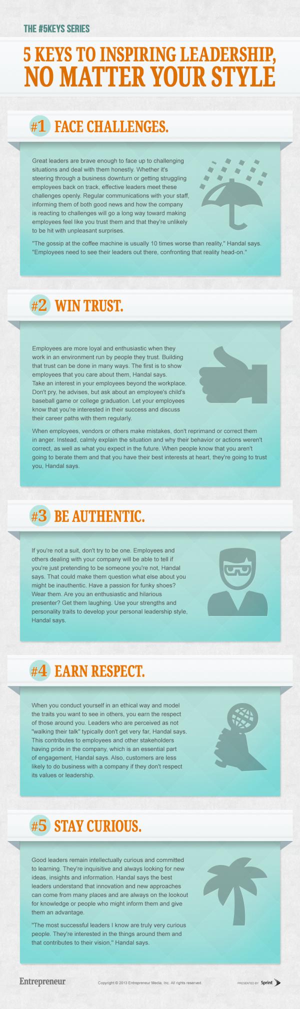 5-keys-infographic-inspiring-leadership-resized-600.jpg